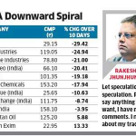 Rakesh Jhunjhunwala Stock Portfolio Caught In Bear Trap
