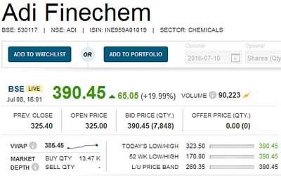 Adi-Finechem