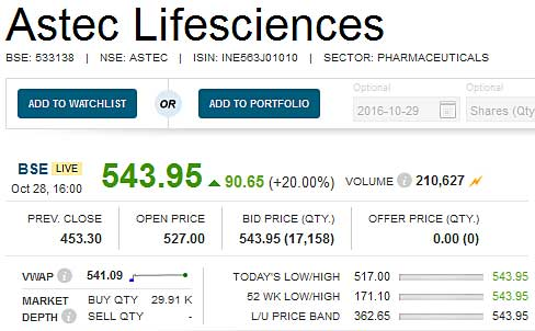 astec-lifesciences