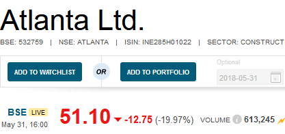 Atlanta Ltd Stock Price, Share Price, Live BSE NSE