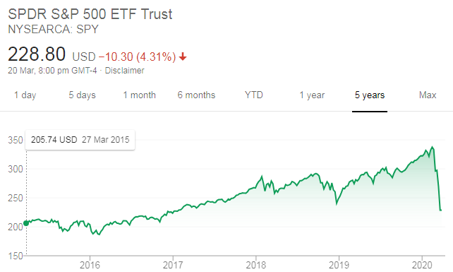 Bill Miller Stocks Portfolio