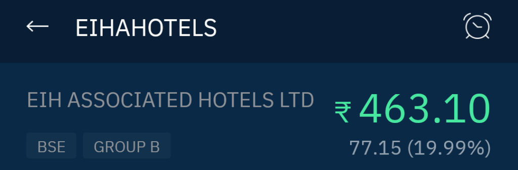 EIH-Associated-Hotels-Multibagger