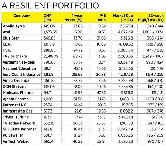 Forbes-Portfolio-2016
