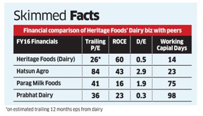 heritage-foods
