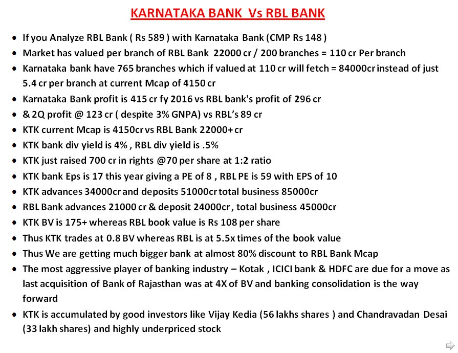Karnataka Bank Multibagger