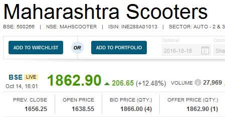 maharashtra-scooters-stock