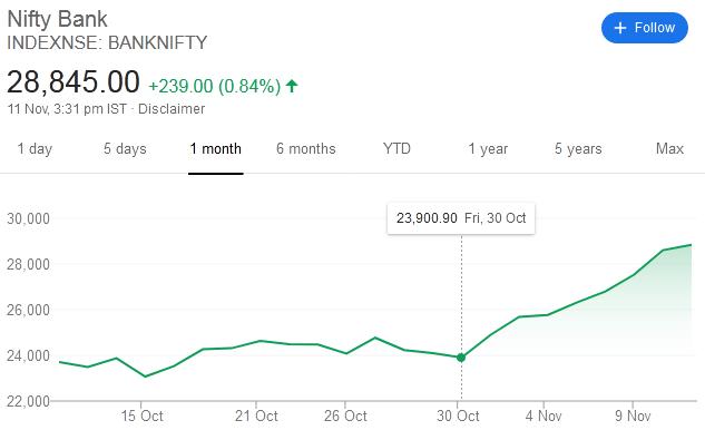 Manu-Bhatia-banknifty