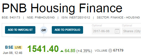 PNB Housing Finance Multibagger