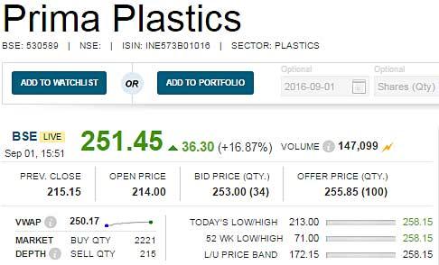 Prima-Plastics