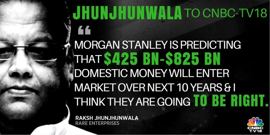 Rakesh Jhunjhunwala Latest Picks