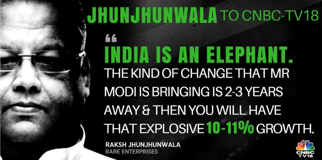 Rakesh Jhunjhunwala Stock Picks
