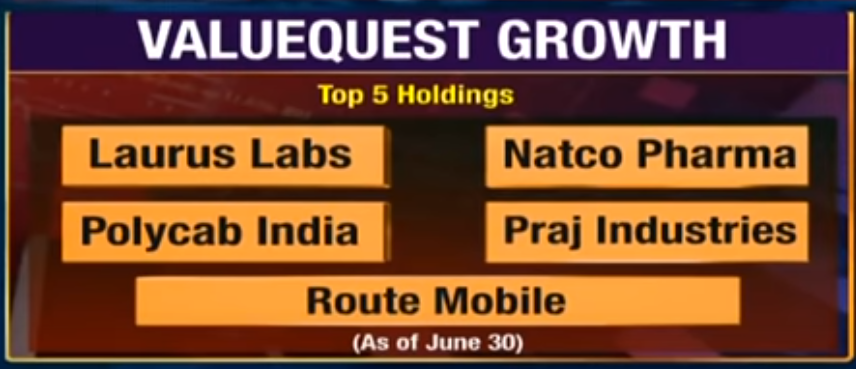 Ravi Dharamshi ValueQuest Top Holdings