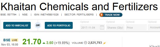 Khaitan Chemicals Multibagger