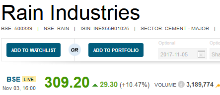 Rain Industries multibagger