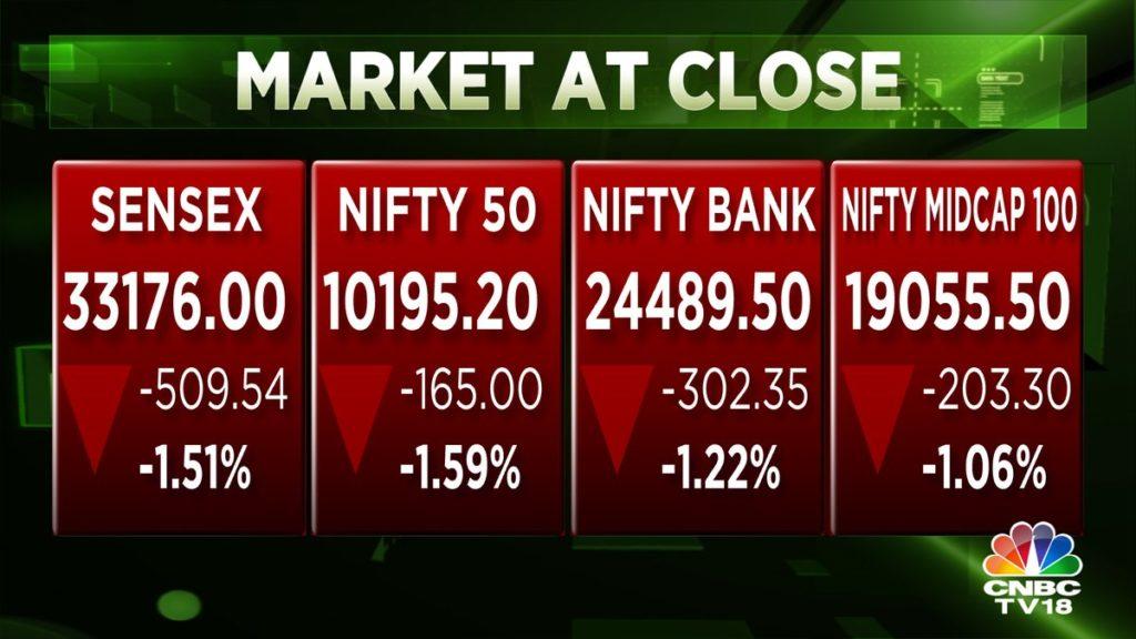 Sensex crash