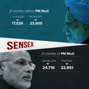 Sensex_Creative_Blog