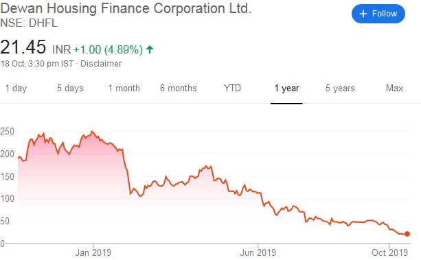Shankar Sharma Stock Picks