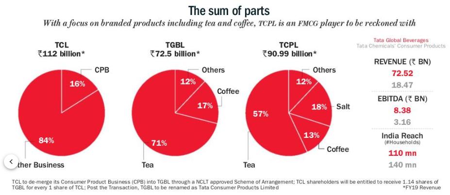 TCPL Stock Buy