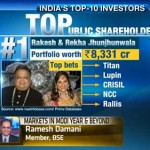 Meet India's Top Ten Public Shareholders Holding Stock Worth Rs. 12k Crore