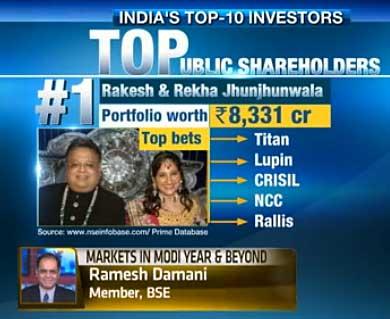 Top_10_investors