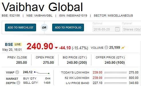 Vaibhav-Global